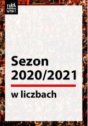 Obraz do SEZON TEATRALNY W LICZBACH